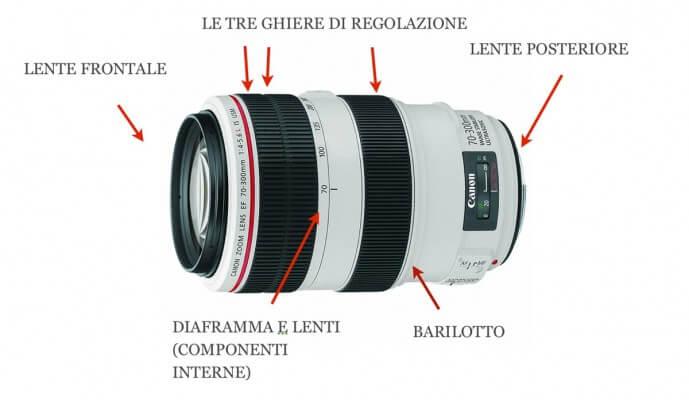 l obiettivo fotografico
