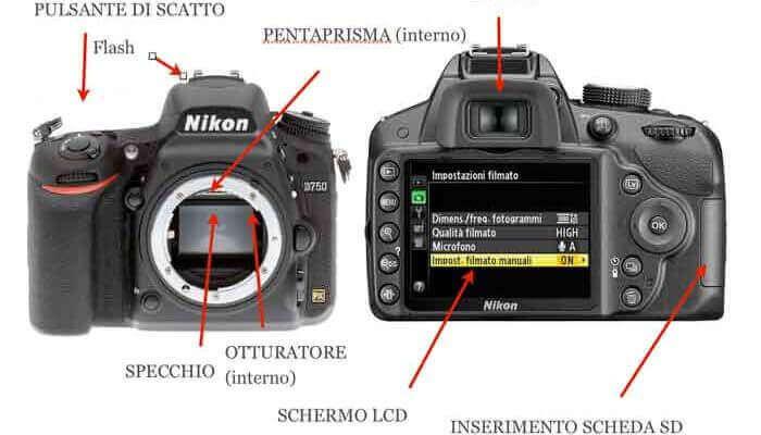 componenti macchina fotografica reflex