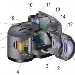 componenti macchina fotografica inizio
