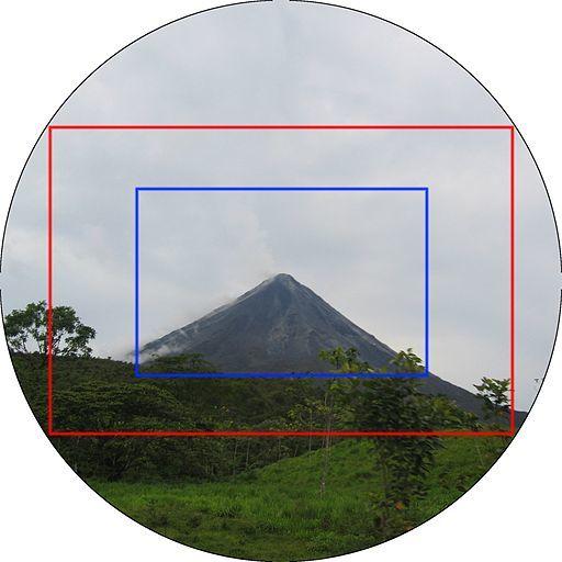 tabella conversioni lunghezze focali